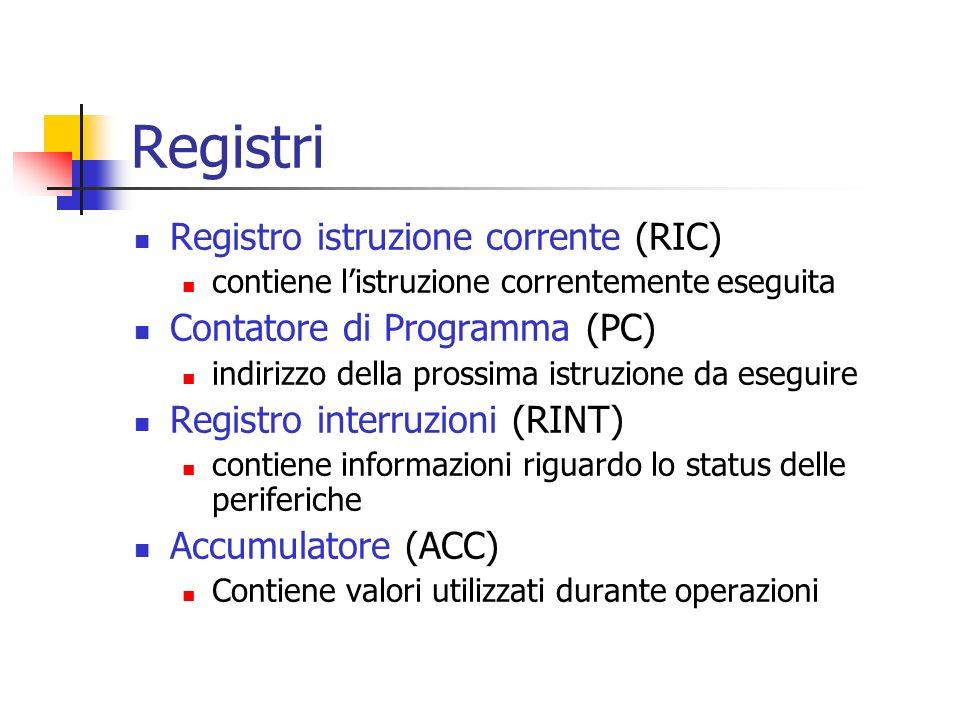 Registri Registro istruzione corrente (RIC)