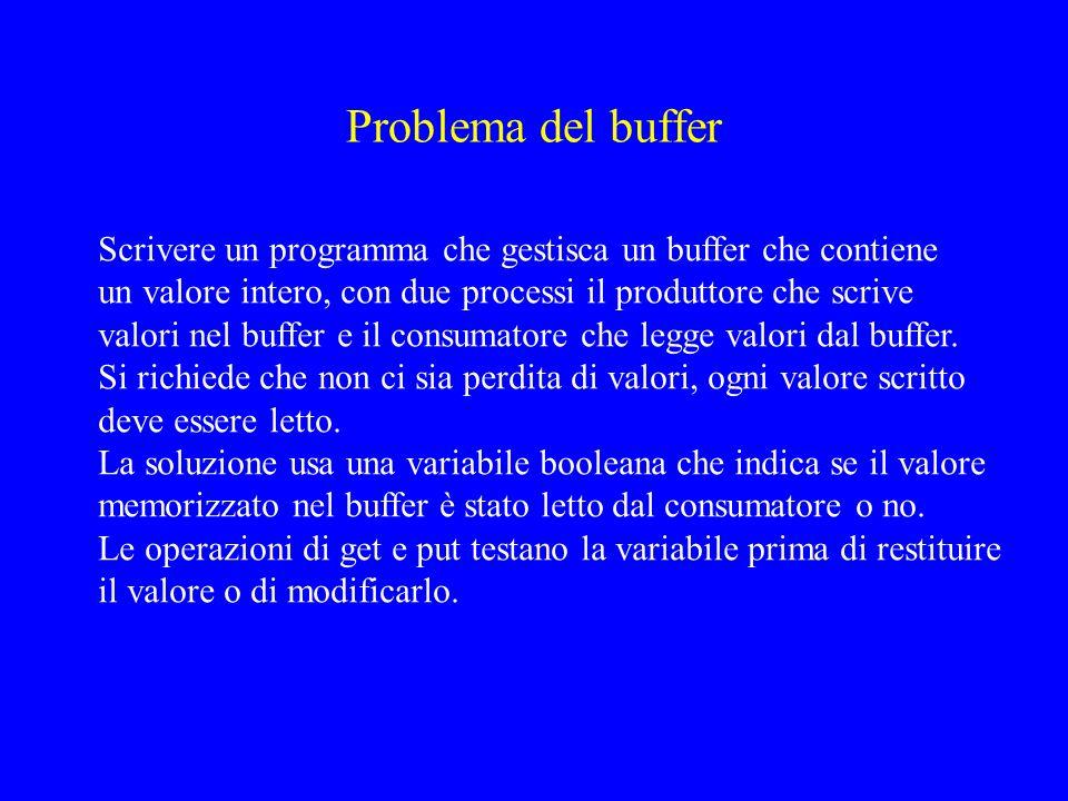 Problema del buffer Scrivere un programma che gestisca un buffer che contiene. un valore intero, con due processi il produttore che scrive.