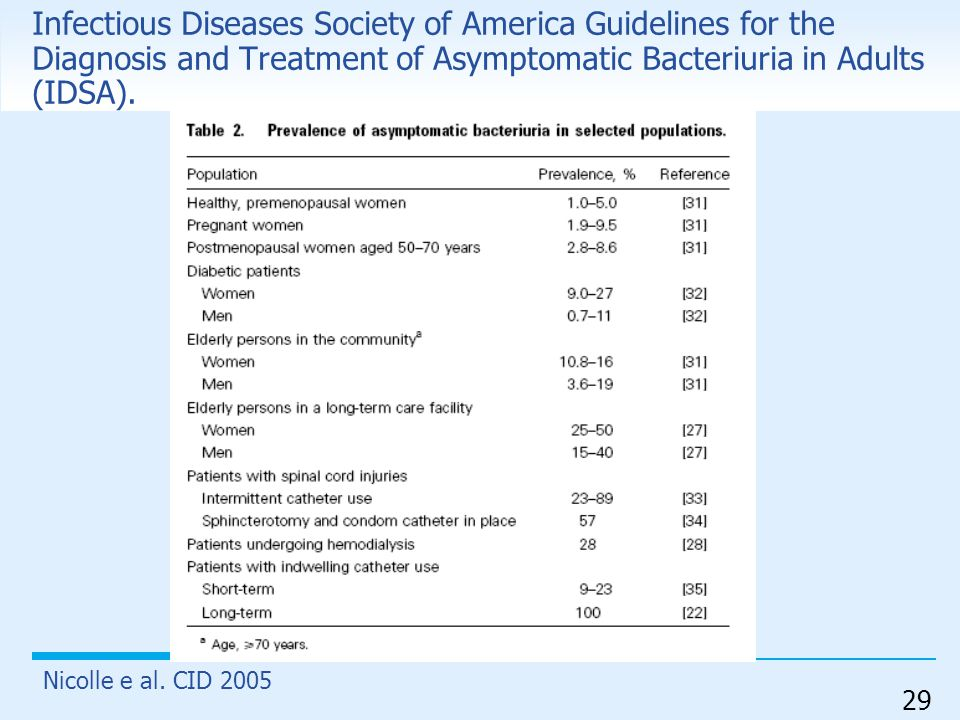 Infectious Diseases Society of America Guidelines for the Diagnosis and Treatment of Asymptomatic Bacteriuria in Adults (IDSA).