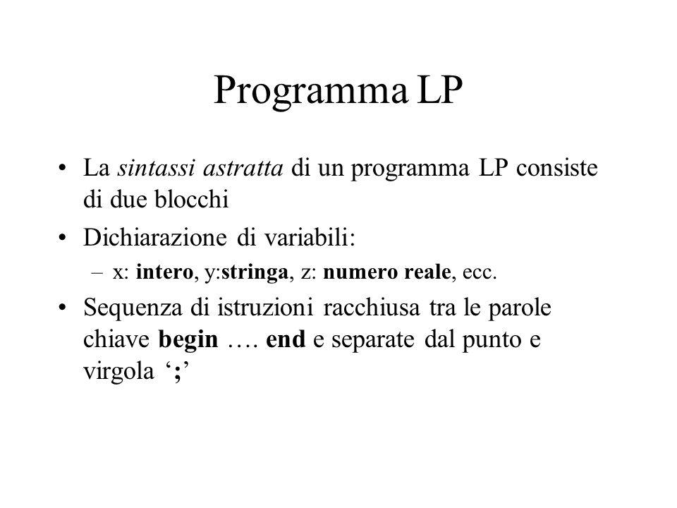 Programma LP La sintassi astratta di un programma LP consiste di due blocchi. Dichiarazione di variabili: