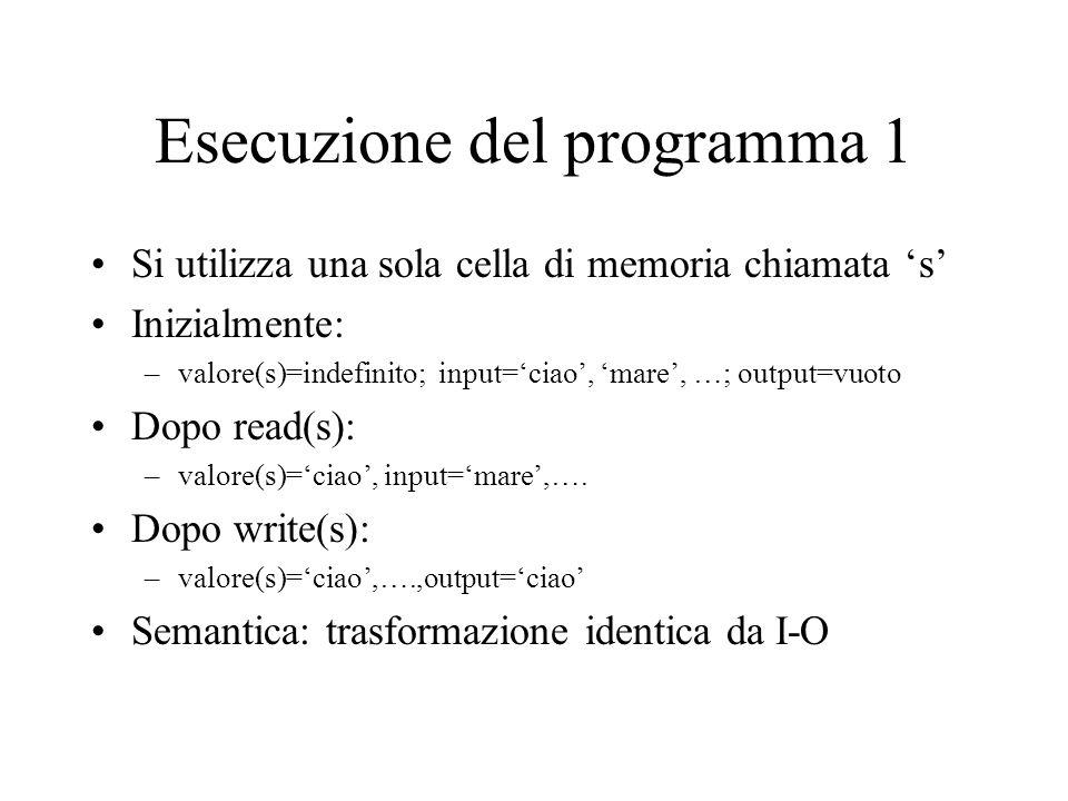 Esecuzione del programma 1