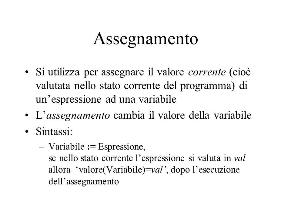 Assegnamento Si utilizza per assegnare il valore corrente (cioè valutata nello stato corrente del programma) di un'espressione ad una variabile.