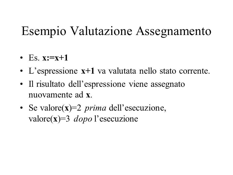 Esempio Valutazione Assegnamento