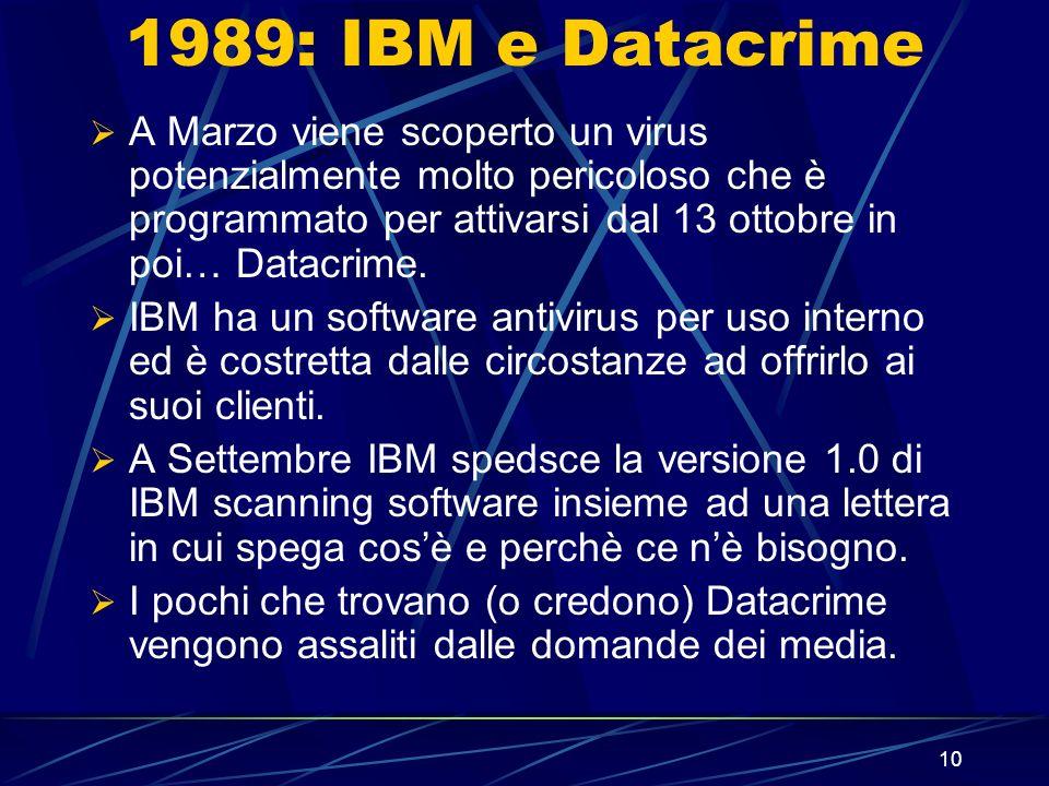 1989: IBM e Datacrime