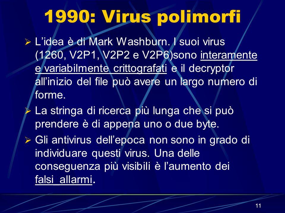 1990: Virus polimorfi