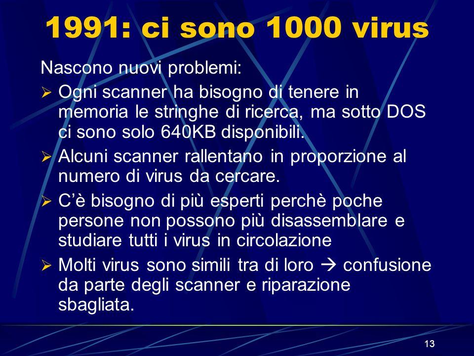 1991: ci sono 1000 virus Nascono nuovi problemi: