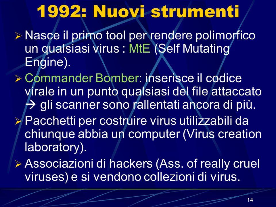 1992: Nuovi strumenti Nasce il primo tool per rendere polimorfico un qualsiasi virus : MtE (Self Mutating Engine).