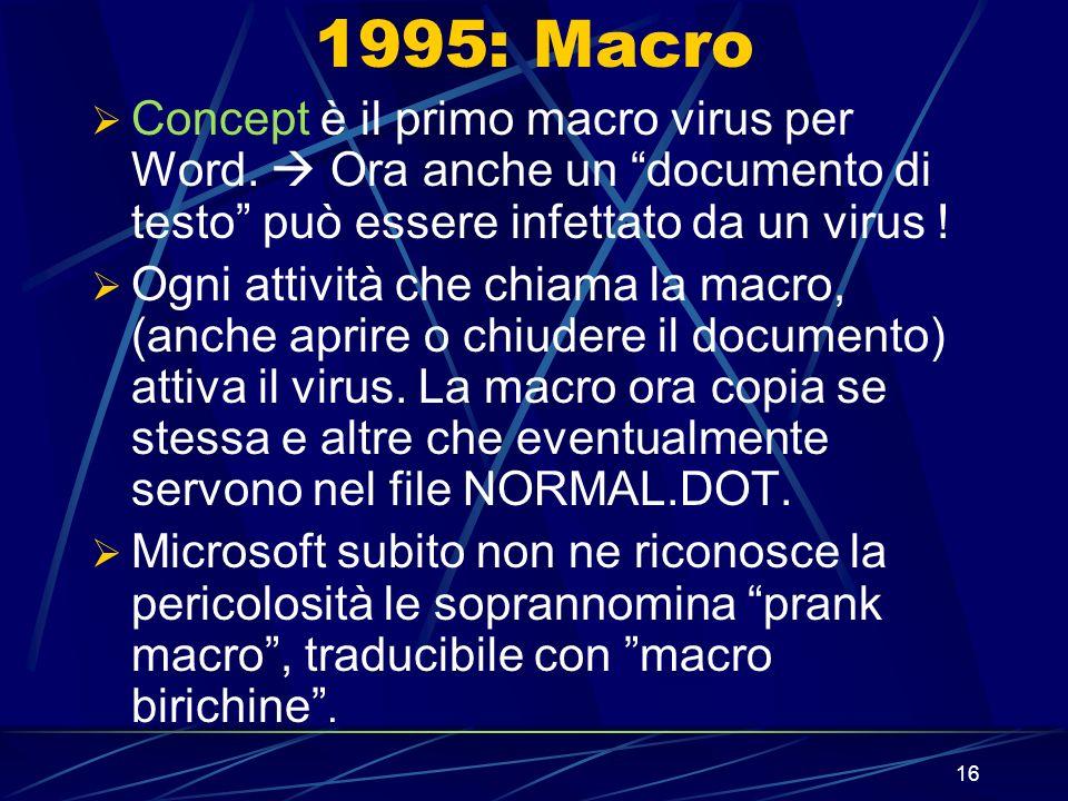 1995: Macro Concept è il primo macro virus per Word.  Ora anche un documento di testo può essere infettato da un virus !