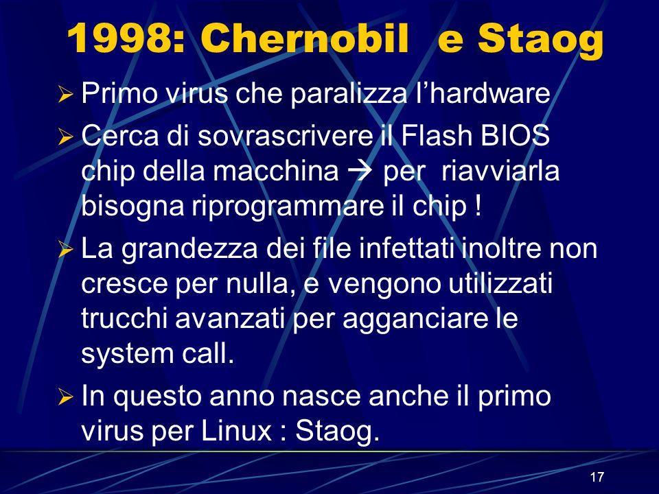 1998: Chernobil e Staog Primo virus che paralizza l'hardware