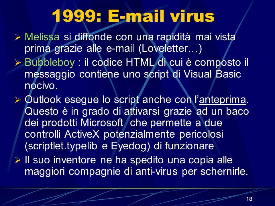 1999: E-mail virus Melissa si diffonde con una rapidità mai vista prima grazie alle e-mail (Loveletter…)