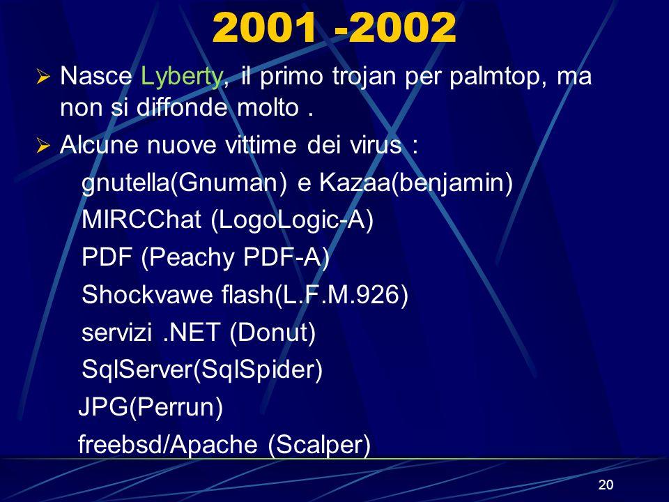 2001 -2002 Nasce Lyberty, il primo trojan per palmtop, ma non si diffonde molto . Alcune nuove vittime dei virus :