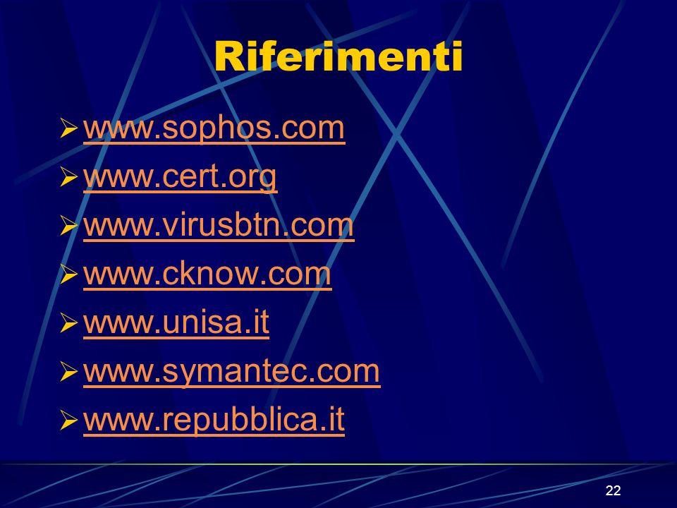Riferimenti www.sophos.com www.cert.org www.virusbtn.com www.cknow.com