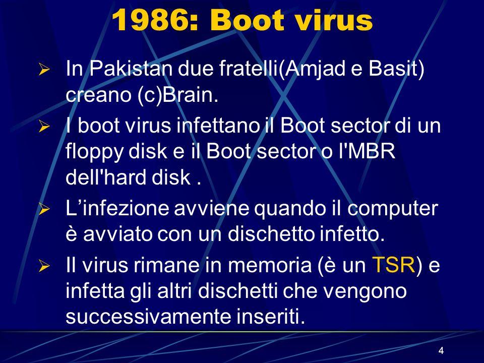 1986: Boot virus In Pakistan due fratelli(Amjad e Basit) creano (c)Brain.