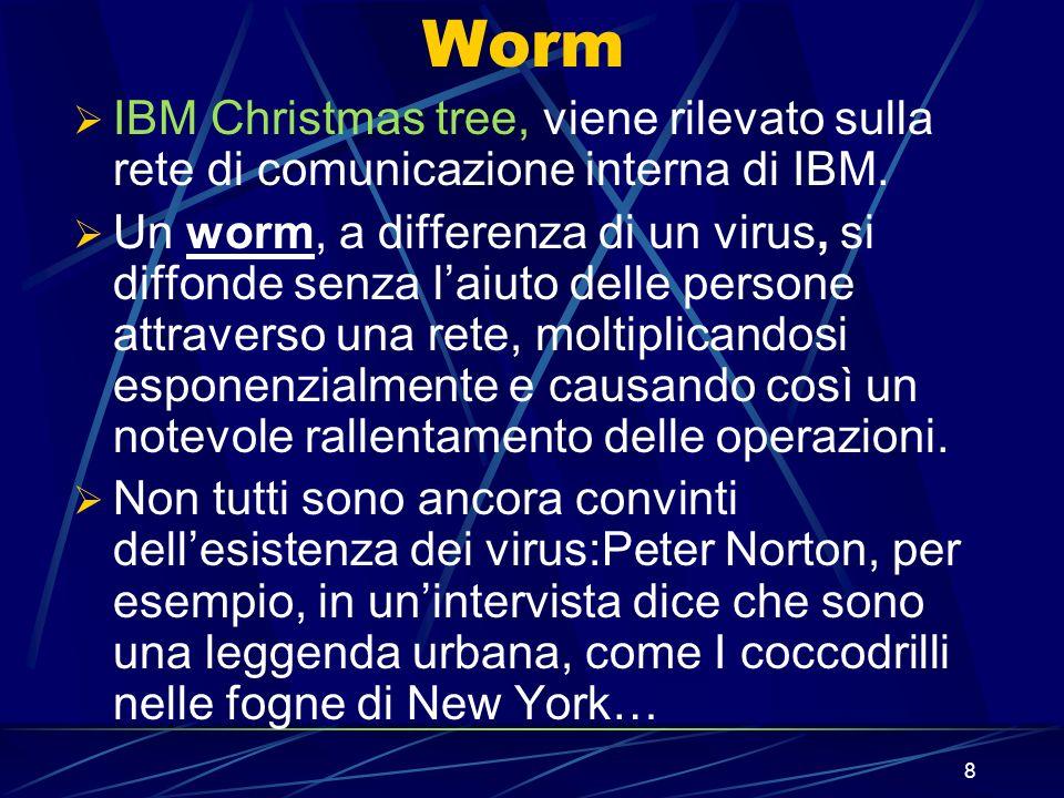 Worm IBM Christmas tree, viene rilevato sulla rete di comunicazione interna di IBM.