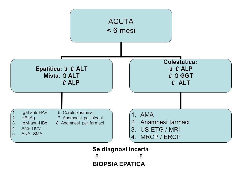 Se diagnosi incerta   BIOPSIA EPATICA