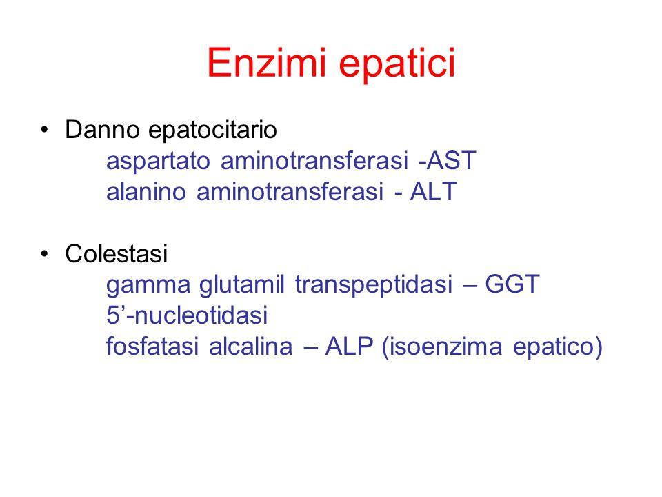 Enzimi epatici Danno epatocitario aspartato aminotransferasi -AST