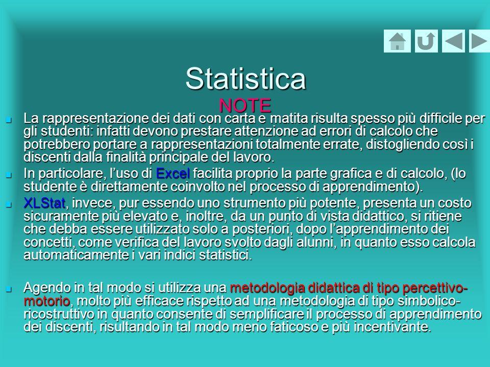 Statistica NOTE.