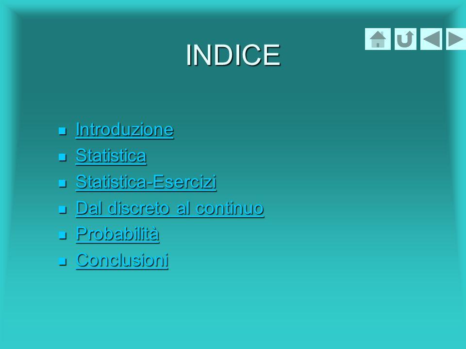 INDICE Introduzione Statistica Statistica-Esercizi