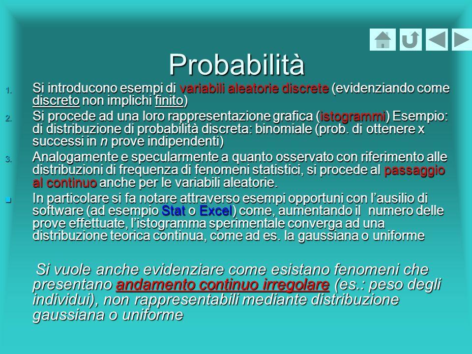 Probabilità Si introducono esempi di variabili aleatorie discrete (evidenziando come discreto non implichi finito)