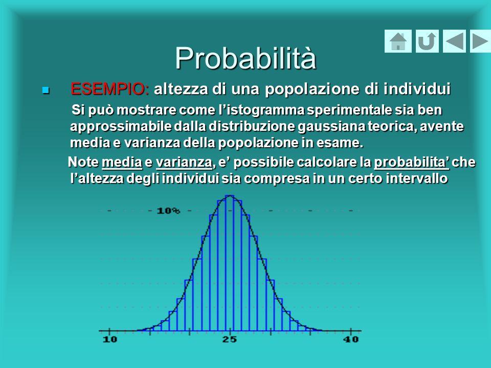 Probabilità ESEMPIO: altezza di una popolazione di individui