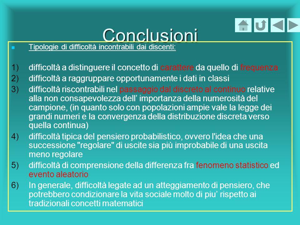 Conclusioni Tipologie di difficoltà incontrabili dai discenti: difficoltà a distinguere il concetto di carattere da quello di frequenza.