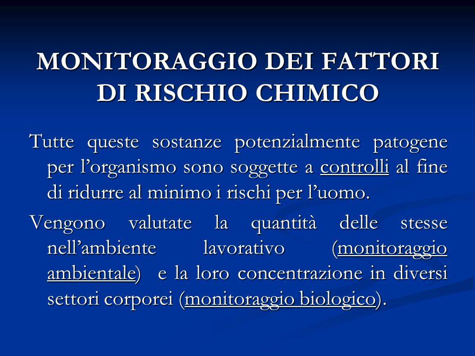 MONITORAGGIO DEI FATTORI DI RISCHIO CHIMICO
