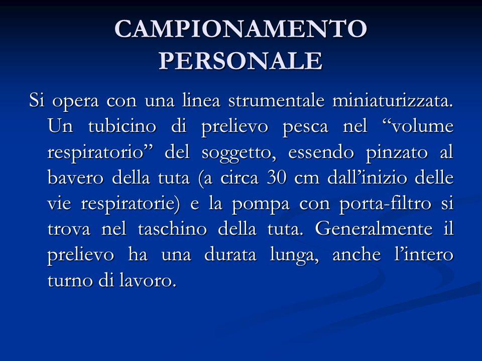 CAMPIONAMENTO PERSONALE