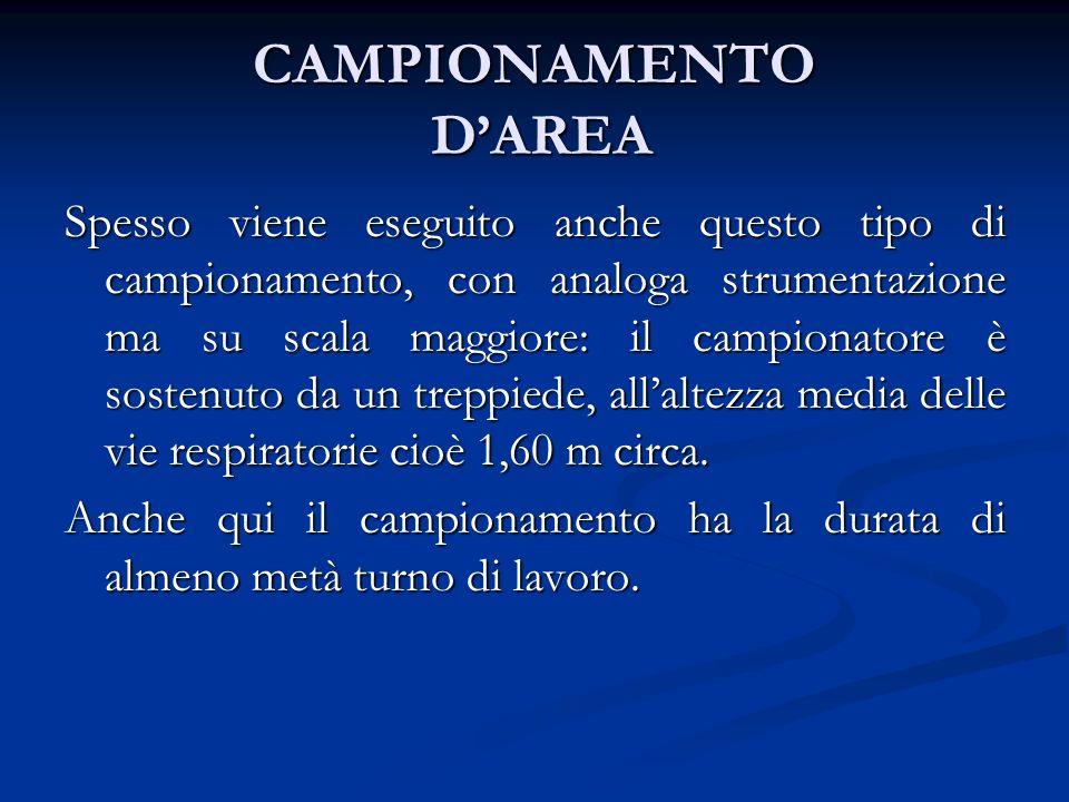 CAMPIONAMENTO D'AREA