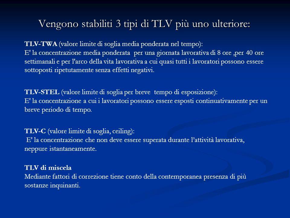 Vengono stabiliti 3 tipi di TLV più uno ulteriore: