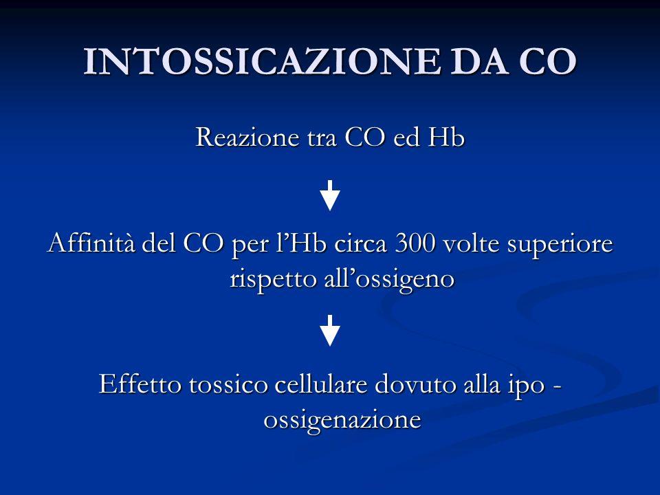 Effetto tossico cellulare dovuto alla ipo -ossigenazione