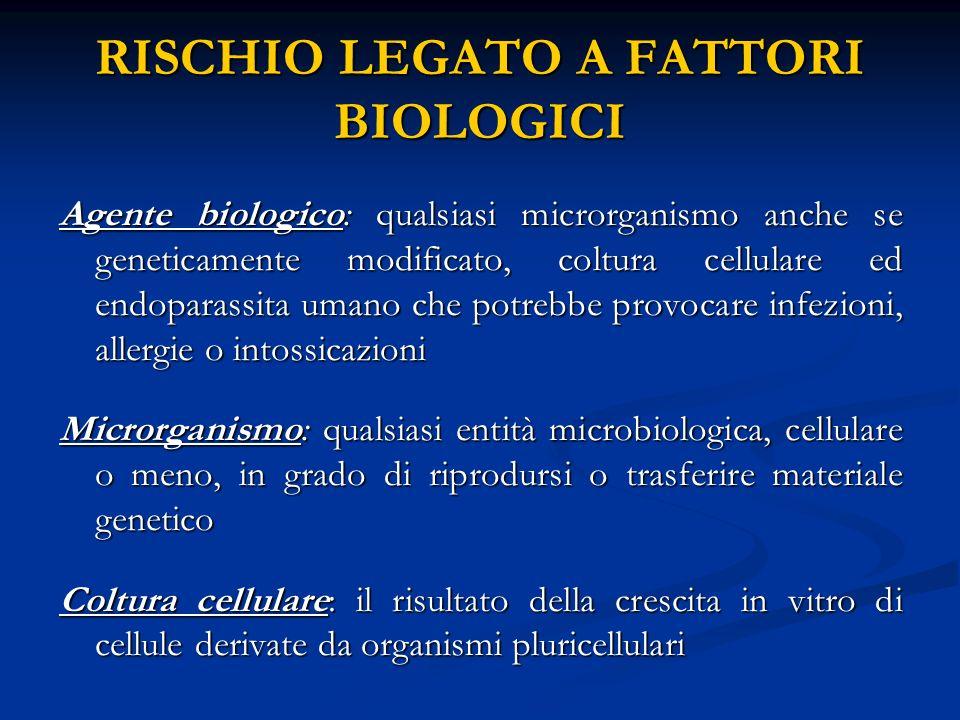 RISCHIO LEGATO A FATTORI BIOLOGICI