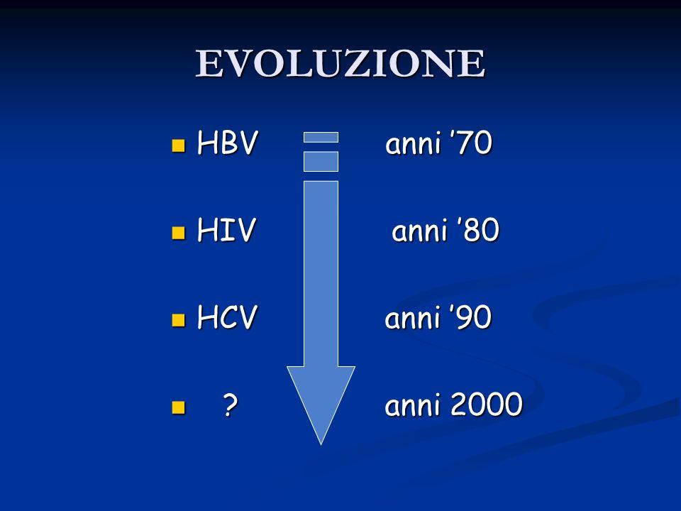 EVOLUZIONEHBV anni '70.HIV anni '80.