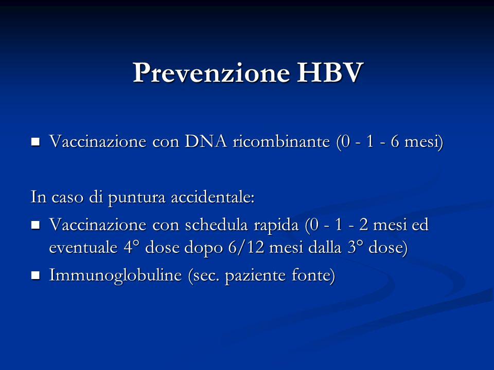 Prevenzione HBV Vaccinazione con DNA ricombinante (0 - 1 - 6 mesi)