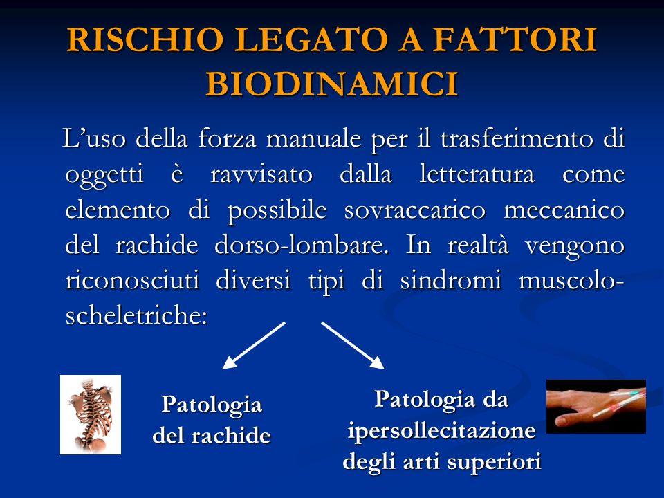 RISCHIO LEGATO A FATTORI BIODINAMICI