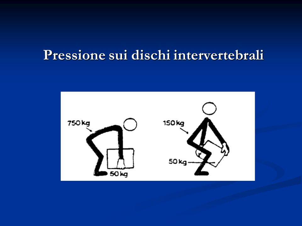 Pressione sui dischi intervertebrali