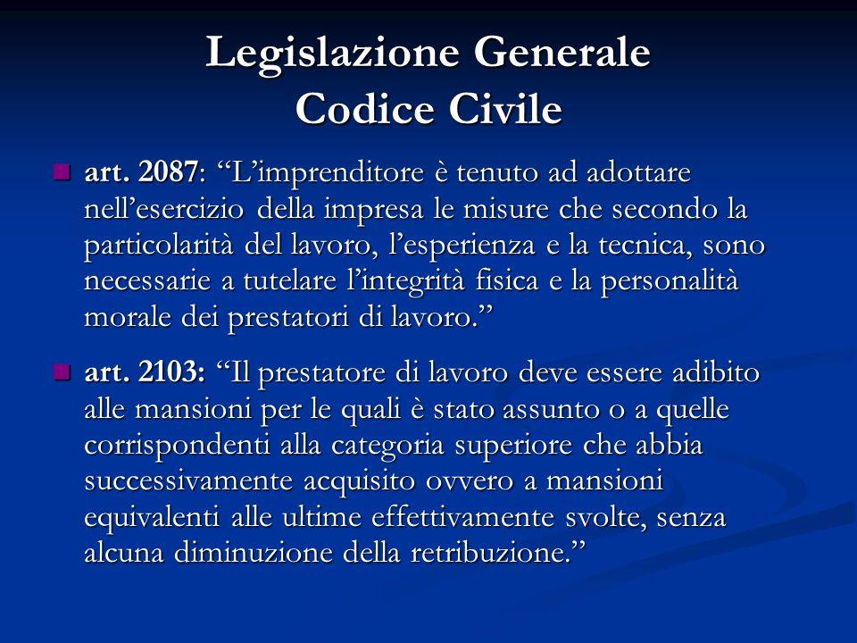 Legislazione Generale Codice Civile
