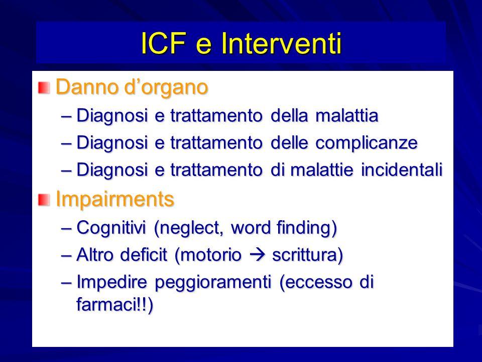 ICF e Interventi Danno d'organo Impairments