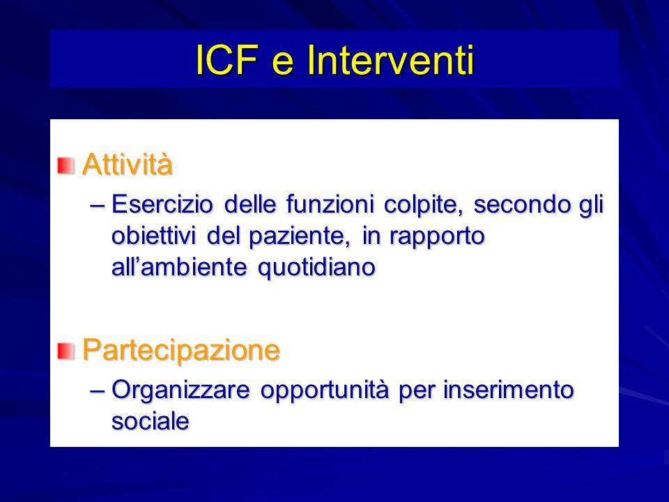 ICF e Interventi Attività Partecipazione