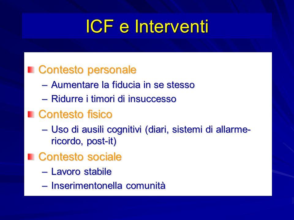 ICF e Interventi Contesto personale Contesto fisico Contesto sociale