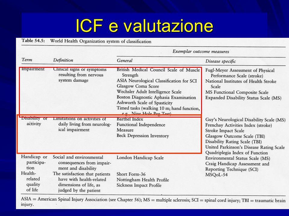 ICF e valutazione