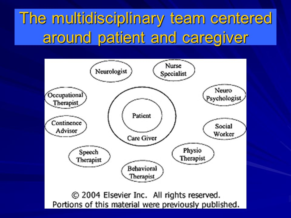 The multidisciplinary team centered around patient and caregiver