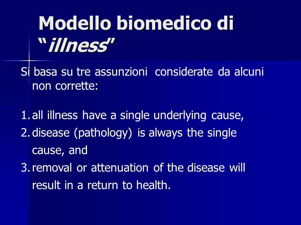 Modello biomedico di illness