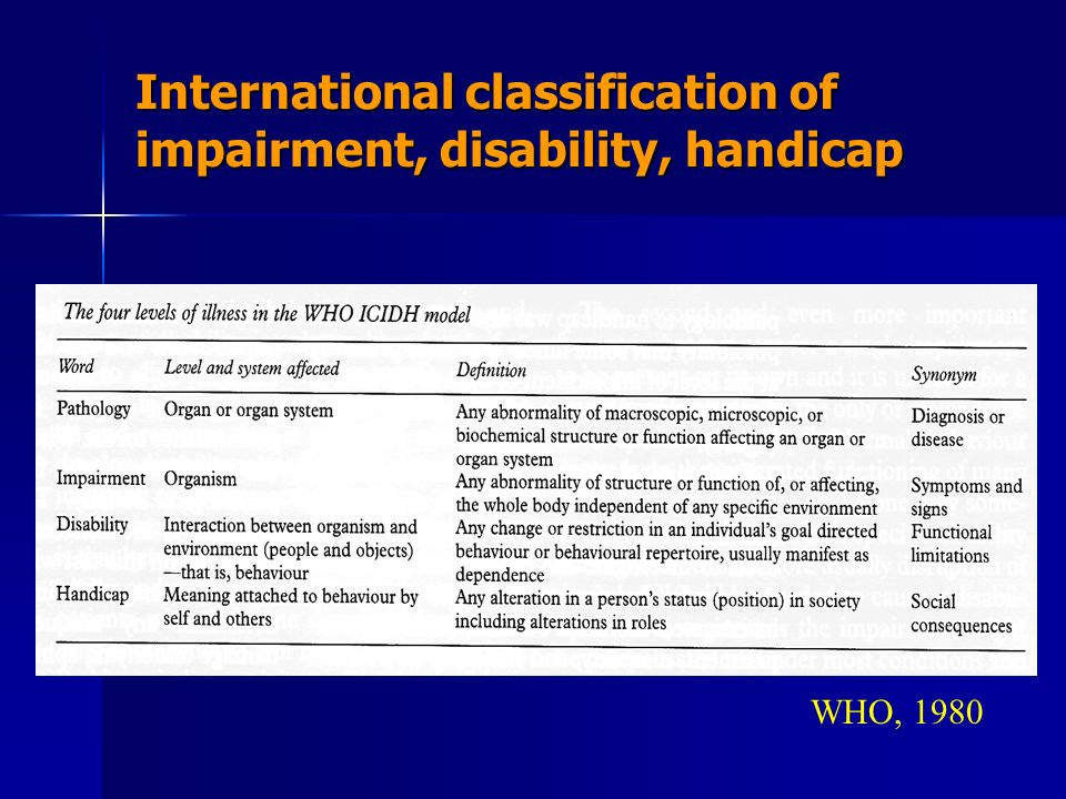 International classification of impairment, disability, handicap
