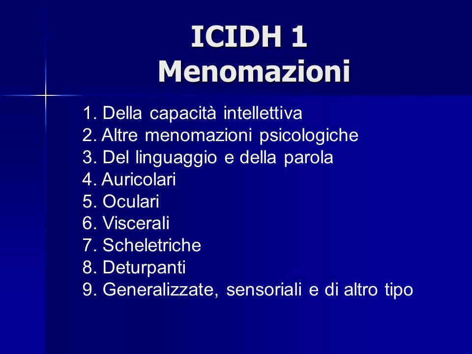 ICIDH 1 Menomazioni