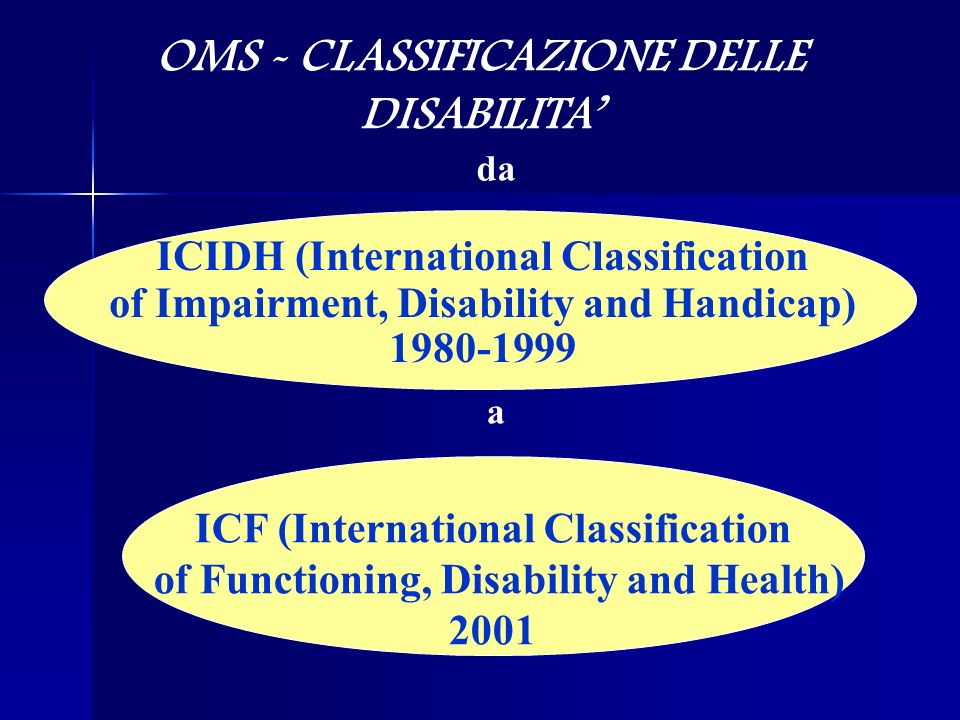 OMS - CLASSIFICAZIONE DELLE DISABILITA'
