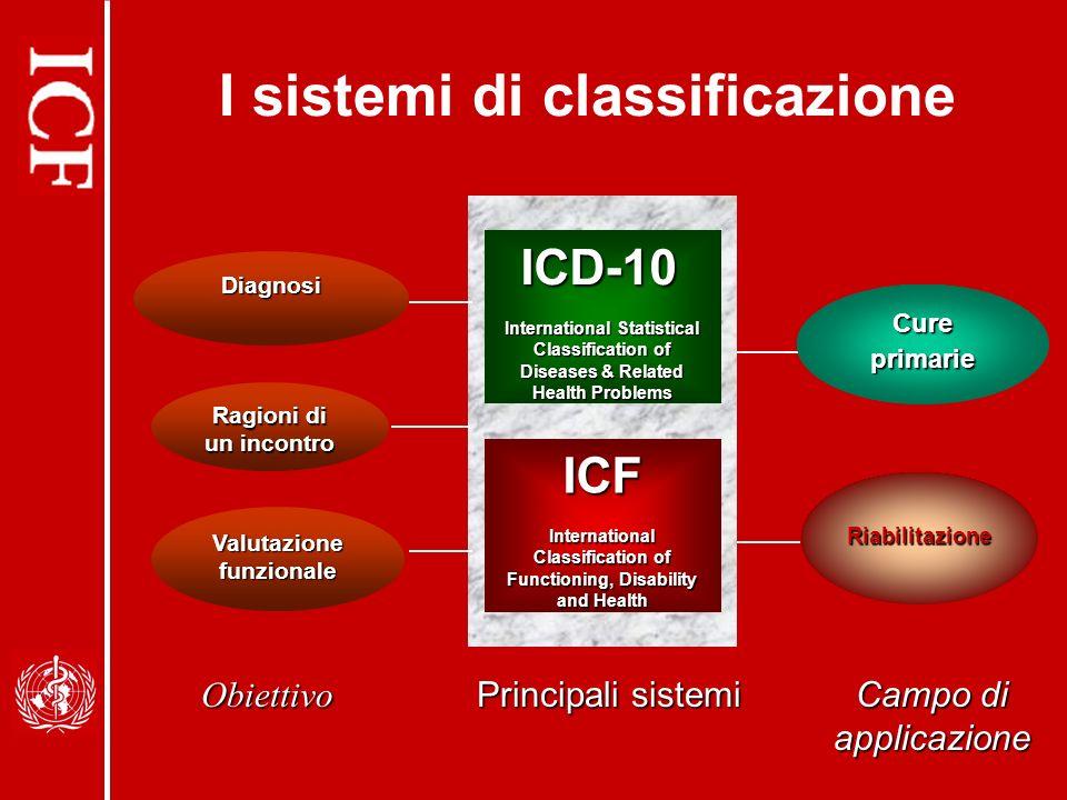 I sistemi di classificazione