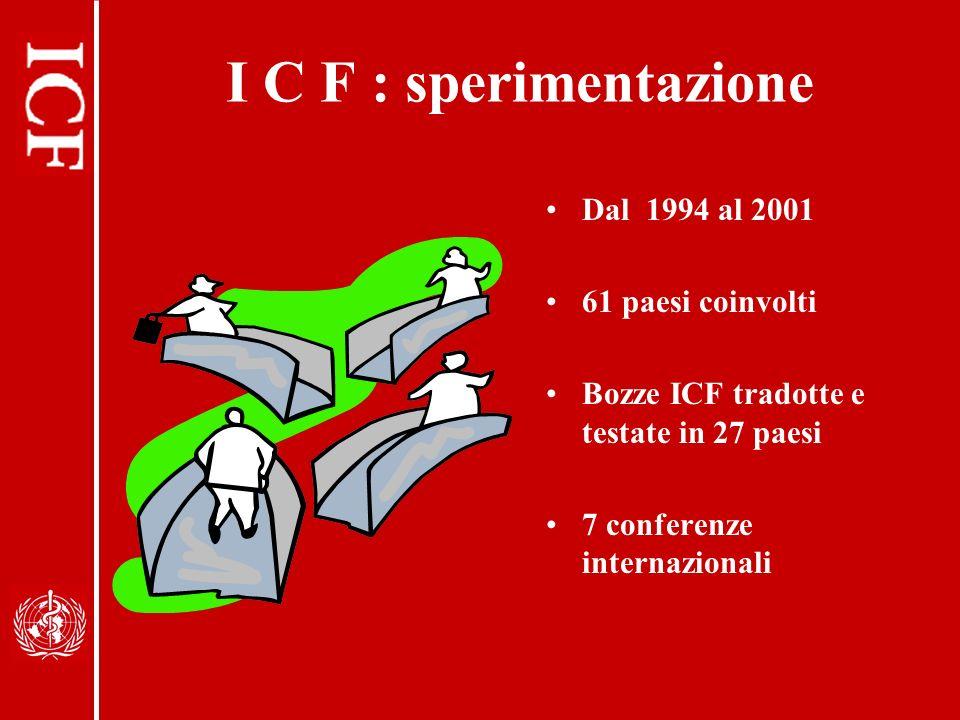 I C F : sperimentazione Dal 1994 al 2001 61 paesi coinvolti