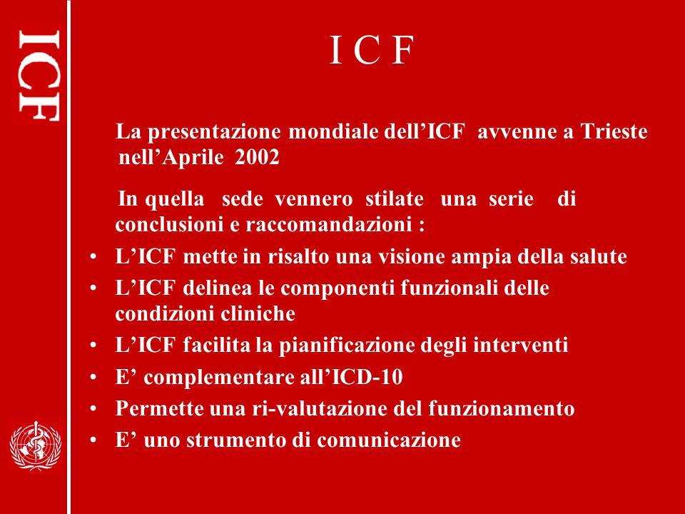 I C F La presentazione mondiale dell'ICF avvenne a Trieste nell'Aprile 2002.