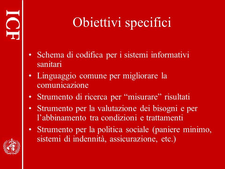 Obiettivi specifici Schema di codifica per i sistemi informativi sanitari. Linguaggio comune per migliorare la comunicazione.