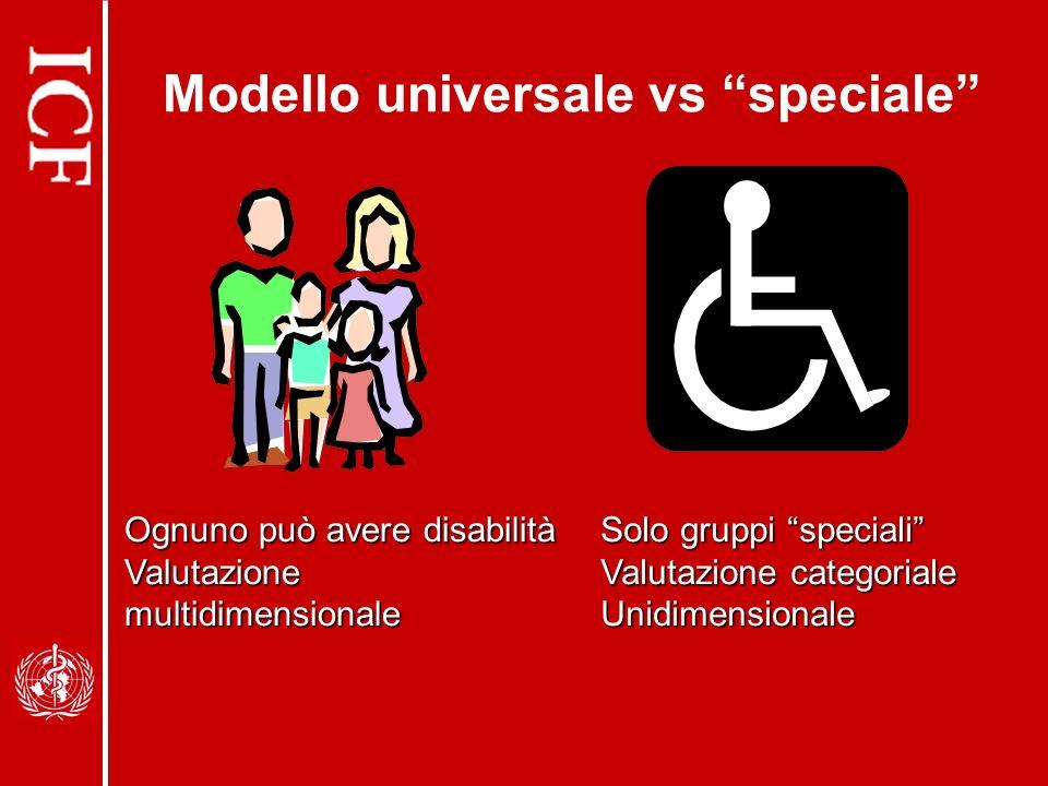 Modello universale vs speciale
